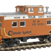 Chessie WM 901806